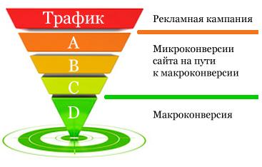 conversion-1[1]