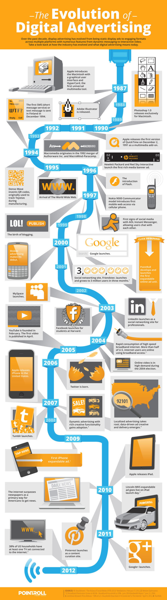 infographic-digital-advertising-large[1]