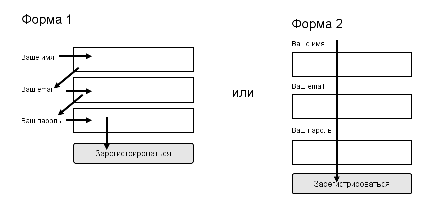 podpisi_k_polyam1