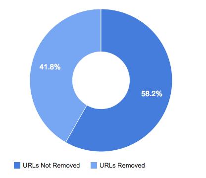 url-graph